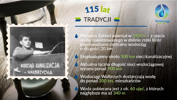 Wodociagi Walbrzych_115 lecie