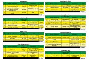 kalendarz imprez powiat 2018